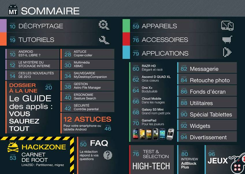 Sommaire Android MT 09