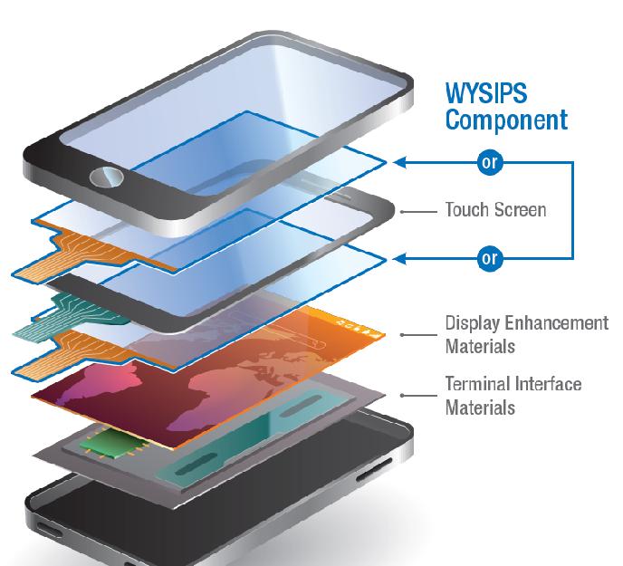 wysips recharge solaire écran mobile tablettes transparent photovoltaique batterie 28 fev 2013 schema