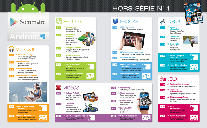 Sommaire Hors Série Android MT n°1