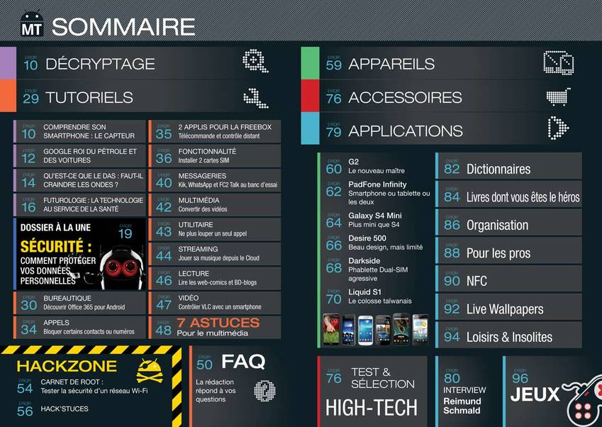 sommaire Android MT 13