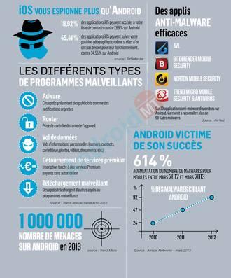 Il est bon de toujours mettre les chiffres en perspective. Quelles sont les menaces qui pèsent vraiment sur vous ?