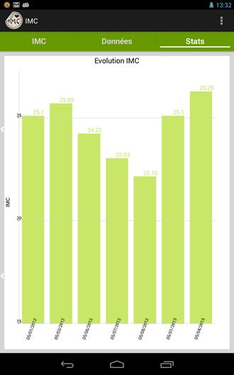 L 39 application du jour poids id al imc outil poids android mt - Surveiller votre poids gratuit ...