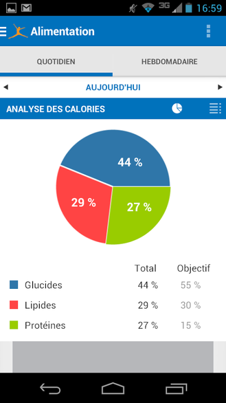 L Application Youtube Fait Son Grand Retour Sur Ios: L'application Du Jour : Compteur De CaloriesAndroid MT