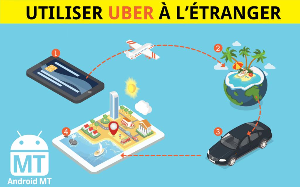 une_uber