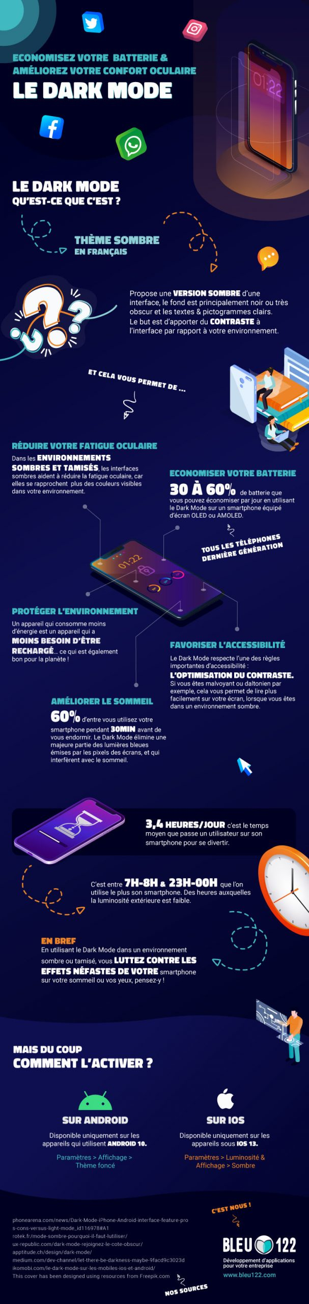 infographie mode sombre
