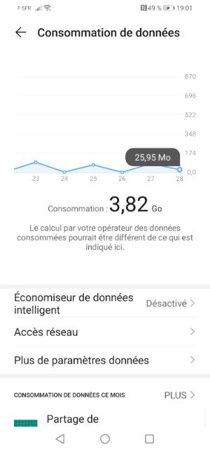 data 4g